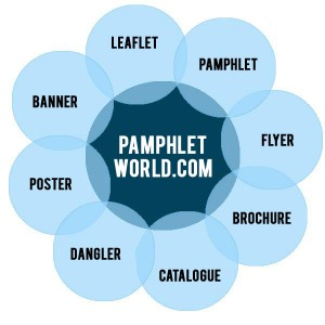 PamphletWorld Printing Services
